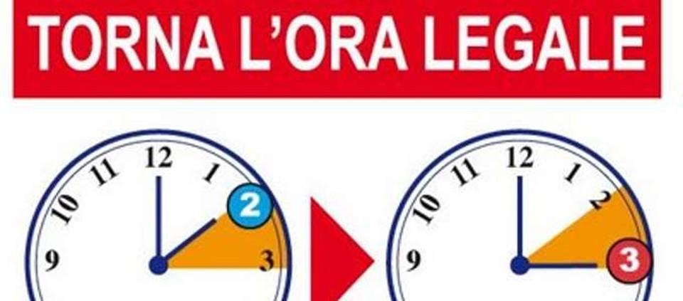 Domenica 29 marzo 2020 torna l'ora legale