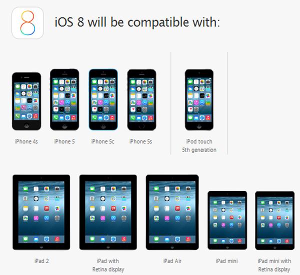 Wwdc2014 Apple Annuncia Ios8 E Os X Yosemite: IOS 8: Ecco I Dispositivi Supportati Dal Nuovo Firmware