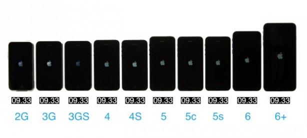 10 iphone 6 plus da vincere euronova