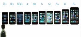 Speaker iPhone: test sul volume su tutti i modelli da 2G a 6 Plus